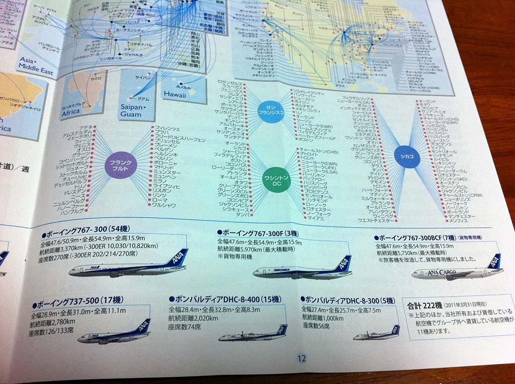 2011年3月末日現在でのANAグループでの所有機体種別および台数